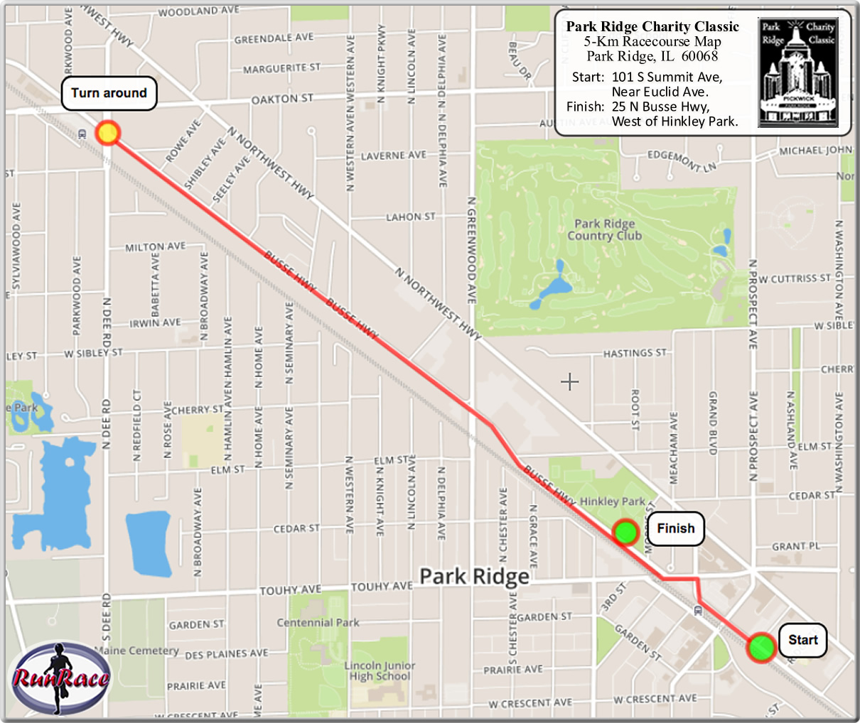 [racecourse map: Park Ridge Charity Classic]